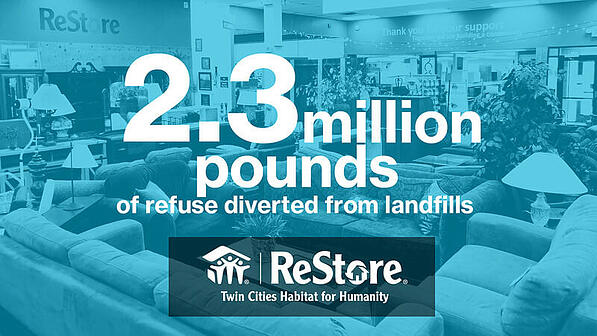 """The furniture section of the ReStore with a blue tint to the image - in white text it says """"2.3 million pounds of refuse diverted from landfills."""" The ReStore logo is at the bottom."""